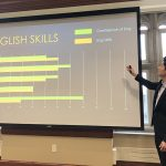 """A student in a suit presents at a screen showing the headline """"English Skills"""" with a bar chart."""